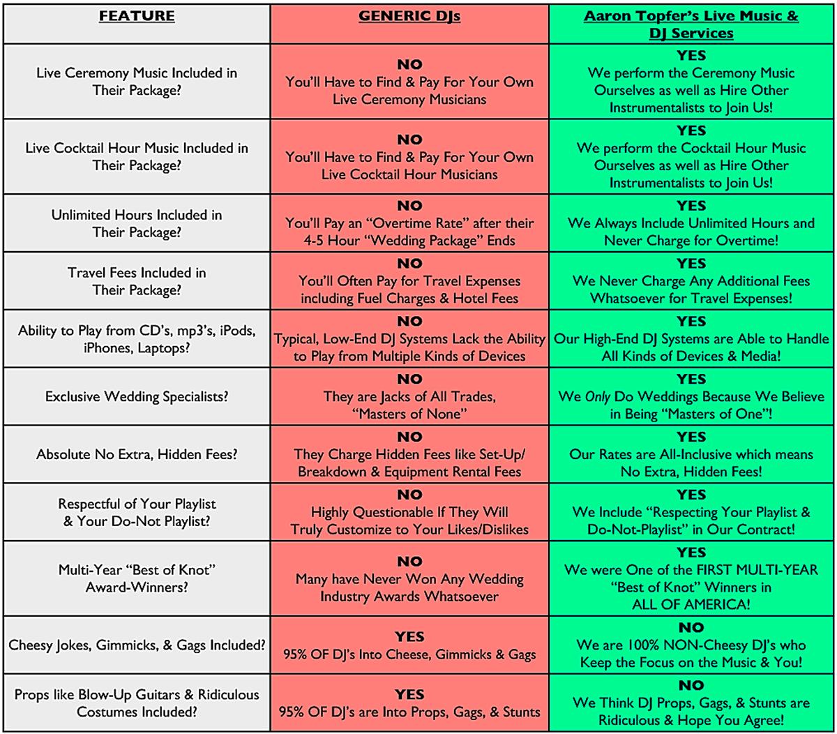 DJ-Comparison-Table3